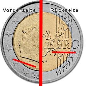 Euro Fehlprägung Und Besonderheit